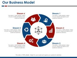 Our Business Model Powerpoint Slide Backgrounds