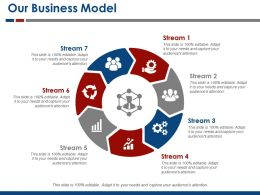 Our Business Model Ppt Example File