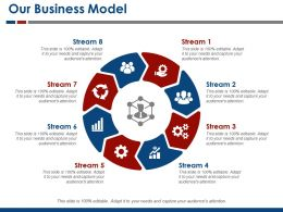 Our Business Model Presentation Backgrounds