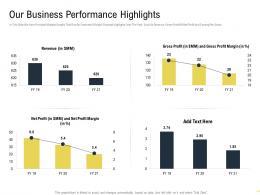 Our Business Performance Highlights Martech Stack Ppt Powerpoint Presentation Smartart