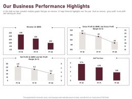 Our Business Performance Highlights Ppt Powerpoint Presentation Ideas Graphics