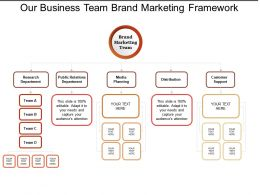 Our Business Team Brand Marketing Framework