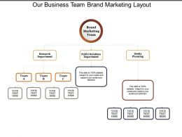 Our Business Team Brand Marketing Layout