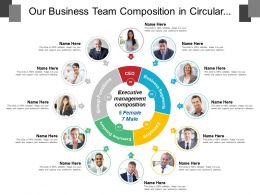 Our Business Team Composition In Circular Format
