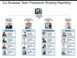Our Business Team Framework Showing Reporting Relationships