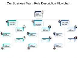 Our Business Team Role Description Flowchart