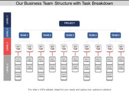 Our Business Team Structure With Task Breakdown