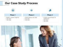 Our Case Study Process Checklist Ppt Powerpoint Presentation Model Influencers