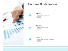 Our Case Study Process Ppt Powerpoint Presentation Summary Deck