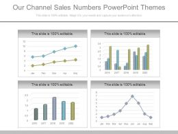 Our Channel Sales Numbers Powerpoint Themes
