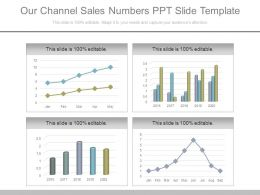 Our Channel Sales Numbers Ppt Slide Template