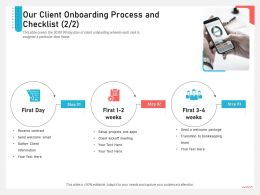 Our Client Onboarding Process And Checklist Email L956 Ppt Microsoft