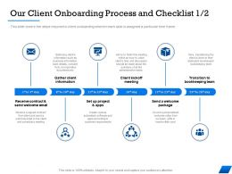 Our Client Onboarding Process And Checklist M1679 Ppt Powerpoint Presentation File Design Templates