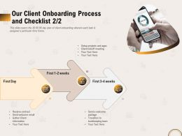 Our Client Onboarding Process And Checklist Meeting Ppt Inspiration