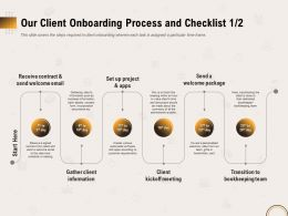 Our Client Onboarding Process And Checklist Project Ppt File Format Ideas