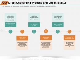 Our Client Onboarding Process And Checklist Welcome Ppt Powerpoint Presentation Template Images