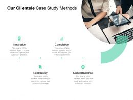 Our Clientele Case Study Methods Ppt Powerpoint Presentation Icon Summary