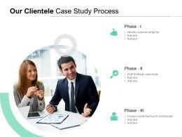 Our Clientele Case Study Process Ppt Powerpoint Presentation Icon Visuals