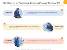 Our Clientele For Advertising Campaign Proposal Template Communication Ppt Powerpoint Summary
