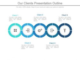 Our Clients Presentation Outline