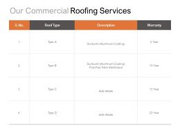 Our Commercial Roofing Services Management Ppt Powerpoint Presentation Templates