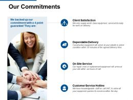 Our Commitments Site Service Ppt Powerpoint Presentation Model Graphics