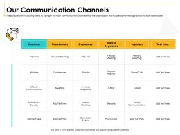 Our Communication Channels Periodic Ppt Powerpoint Presentation Ideas Gridlines