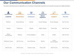 Our Communication Channels Ppt Powerpoint Presentation Inspiration Graphics