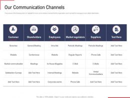 Our Communication Channels Ppt Powerpoint Presentation Professional