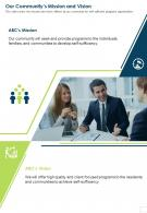 Our Communitys Mission And Vision Presentation Report Infographic PPT PDF Document