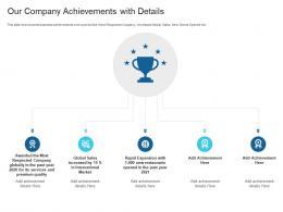 Our Company Achievements With Details Raise Debt Capital Commercial Finance Companies Ppt Tips