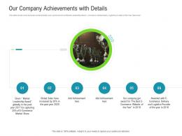Our Company Achievements With Details Raise Funded Debt Banking Institutions Ppt Grid