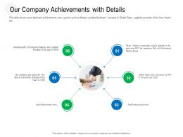 Our Company Achievements With Details Raise Government Debt Banking Institutions Ppt Tips