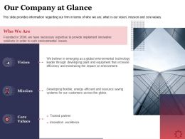 Our Company At Glance Emerging Ppt Powerpoint Presentation Model Visuals