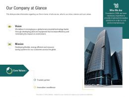 Our Company At Glance Vision Ppt Powerpoint Presentation Slides Display