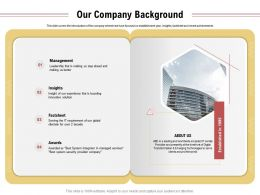 Our Company Background Innovative Solution Ppt Powerpoint Presentation Guidelines