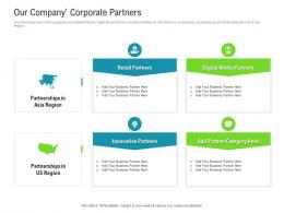 Our Company Corporate Partners Raise Funded Debt Banking Institutions Ppt Grid