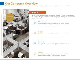 Our Company Overview Leadership Ppt Powerpoint Presentation Background Images