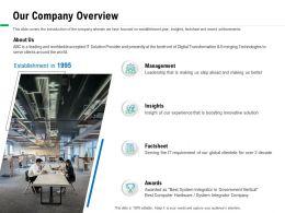 Our Company Overview M2863 Ppt Powerpoint Presentation Slides Portrait