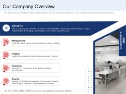 Our Company Overview Ppt Powerpoint Presentation Gallery Portrait