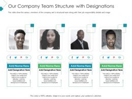 Our Company Team Structure With Designations Client Acquisition Costing For Acquiring Ppt Rules