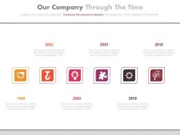 Our Company Timeline With Business Icons Powerpoint Slides