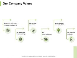 Our Company Values Encourage Innovative Ideas Ppt Powerpoint Presentation Pictures Graphic