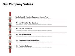 Our Company Values Teamwork Idea Ppt Powerpoint Presentation Gallery Grid