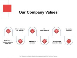 Our Company Values Teamwork Ppt Powerpoint Presentation File Microsoft
