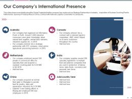 Our Companys International Presence Pitch Deck Raise Grant Funds Public Corporations Ppt Ideas