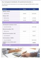 Our Companys Schedule Of Investments Contd Template 25 Presentation Report Infographic PPT PDF Document