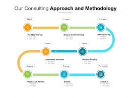 Our Consulting Approach And Methodology