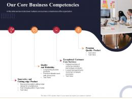 Our Core Business Competencies Marketing And Business Development Action Plan Ppt Structure