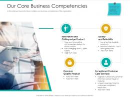 Our Core Business Competencies Strategic Plan Marketing Business Development Ppt Tips